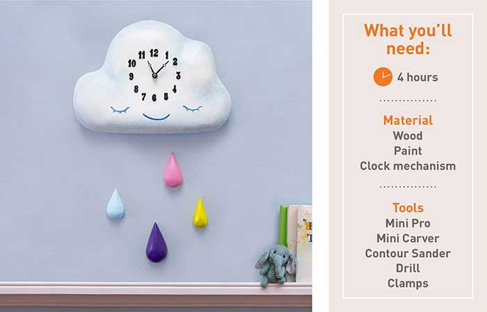 How to make a cloud clock